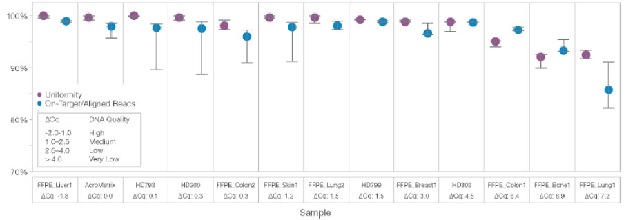 ampliseq-for-Illumina-focus-panel-web-graphic-1.jpg